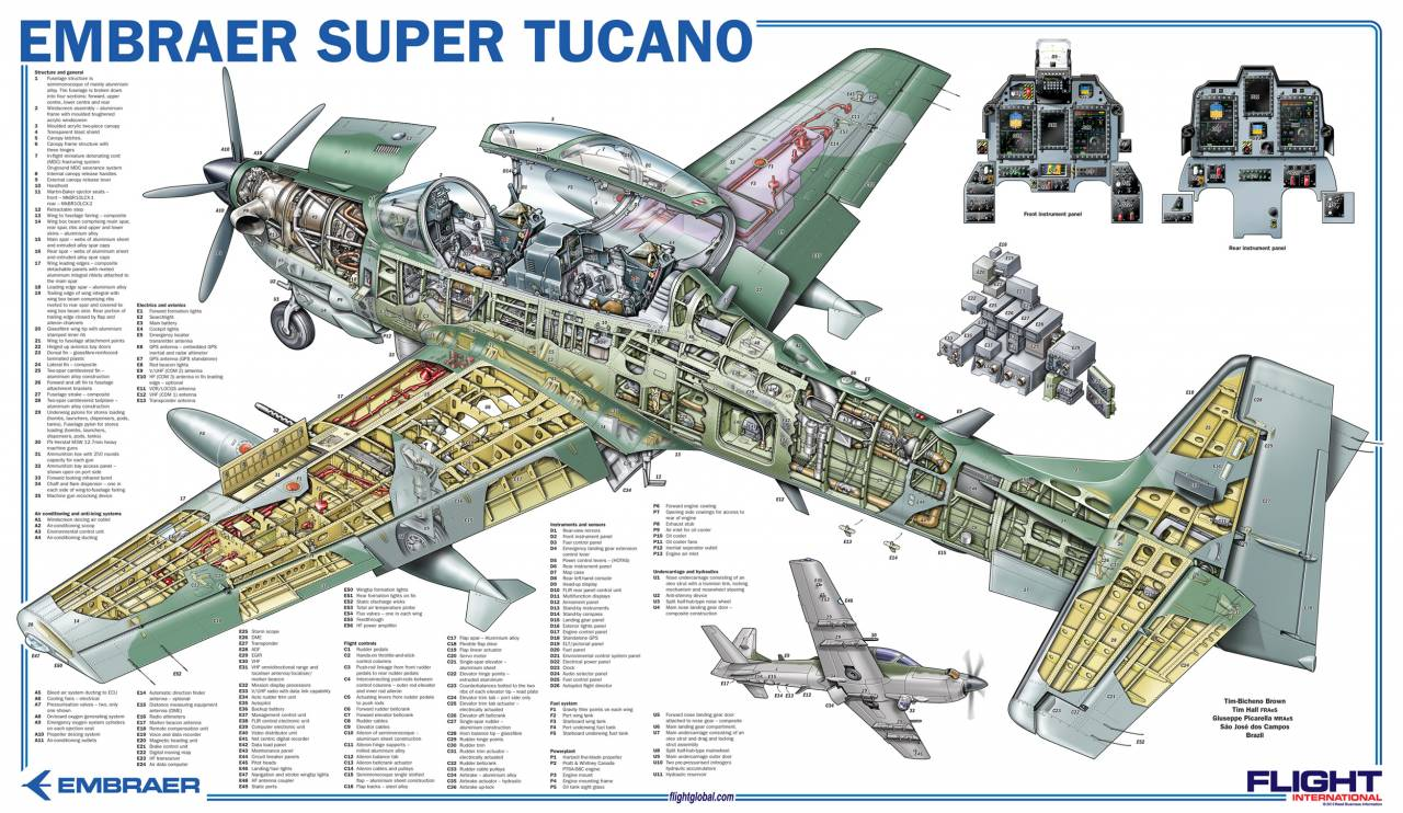 1516929749_embraer-super-tucano.jpg