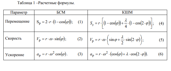 БСМ.png