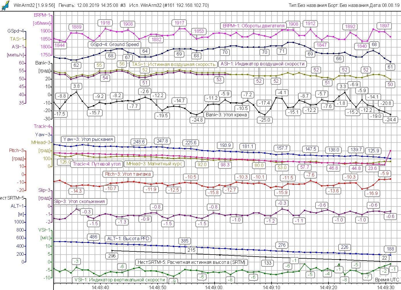 График для ЛПК последняя минута полета.jpg
