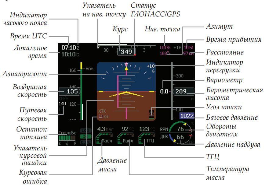 Навигационный индикатор 1.jpg