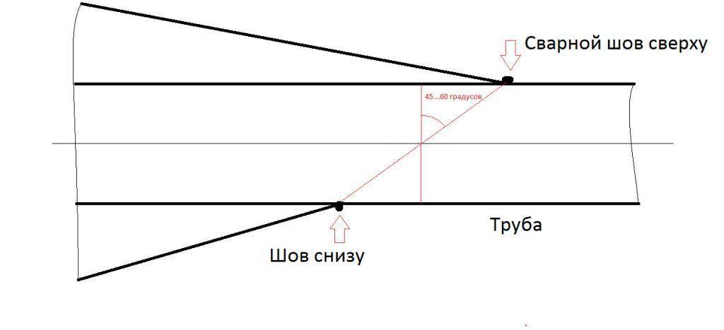 truba_svarka.jpg